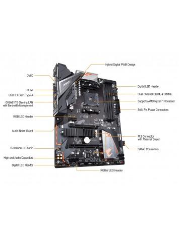 Gigabyte B450 AORUS ELITE ATX AMD Motherboard - AM4 Socket