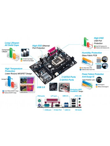Gigabyte GA-H81M-DS2 LGA 1150 Micro ATX Intel Motherboard