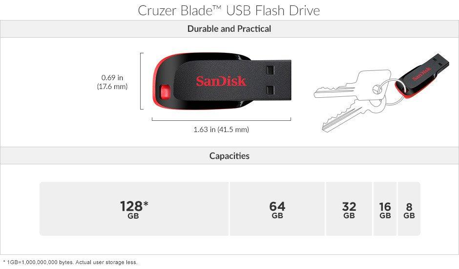 sandisk-cruzer-blade-32gb-specs