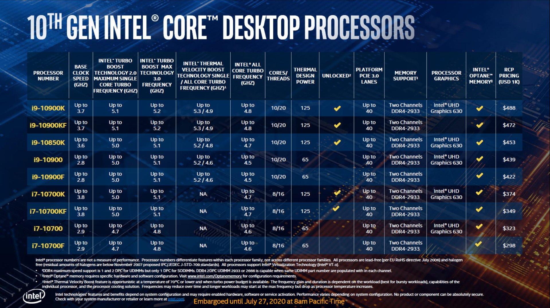 intel-i9-10850k-specification