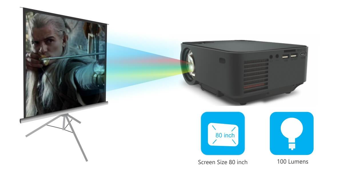 portronics beem 100 projector screen size - brightness