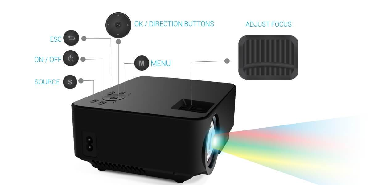 portronics beem 100 projector functions - specifications