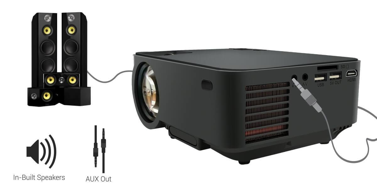 portronics beem 100 projector inbuilt speaker -  specifications